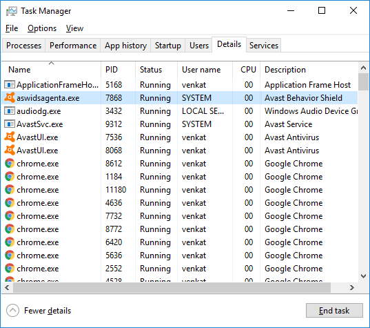What is aswidsagenta.exe? Should you remove aswidsagenta.exe?